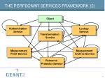 the perfsonar services framework 2