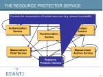the resource protector service