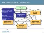 the transformation service