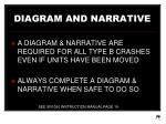 diagram and narrative