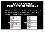 event codes for parked vehicle50