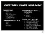 everybody wants your data