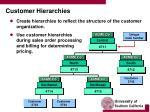 customer hierarchies