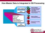 how master data is integrated in sd processing
