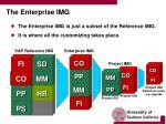 the enterprise img