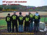 art grupper i alle landsdeler i over 50 kommuner over 2000 trenere
