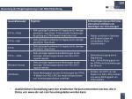 bewertung der entgeltregulierung in der nga empfehlung