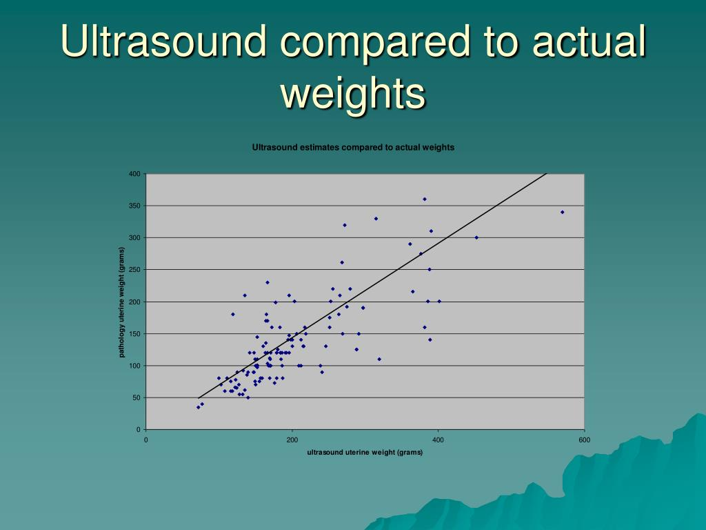 Ultrasound compared to actual weights