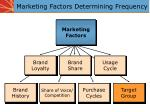 marketing factors determining frequency