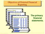 objectives of external financial reporting