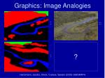 graphics image analogies