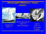 altri progetti offshore a basso rischio