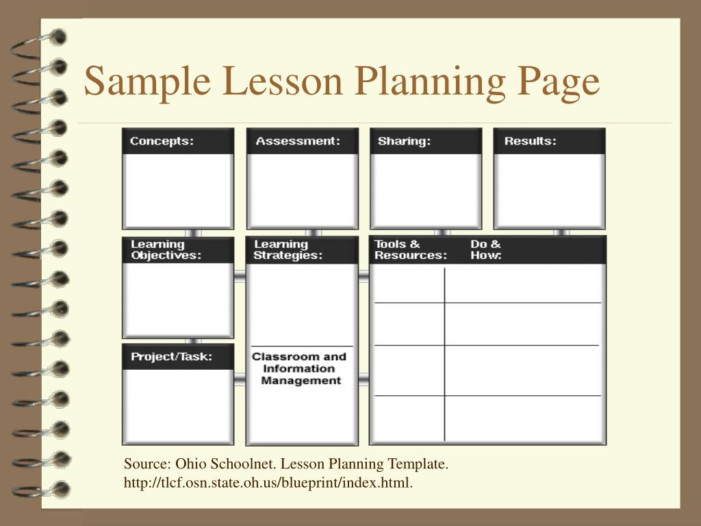 Sample Lesson Planning Page