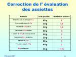 correction de l valuation des assiettes