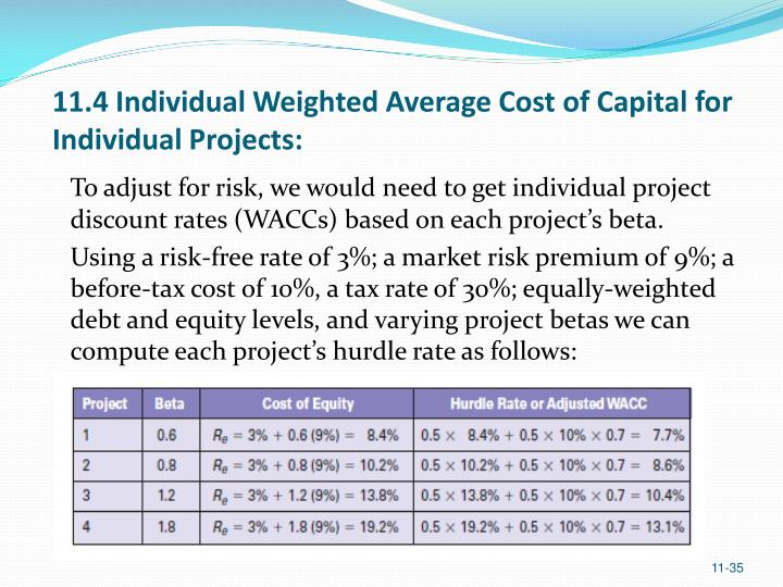 weighted average cost of capital and wide hurdle rate essay The mortensens estimates of midlands cost finance essay the mortensens estimates of midlands cost finance essay  capital and cost of debt are then weighted by.