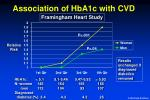association of hba1c with cvd