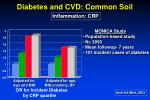 diabetes and cvd common soil41