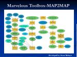 marvelous toolbox map2map