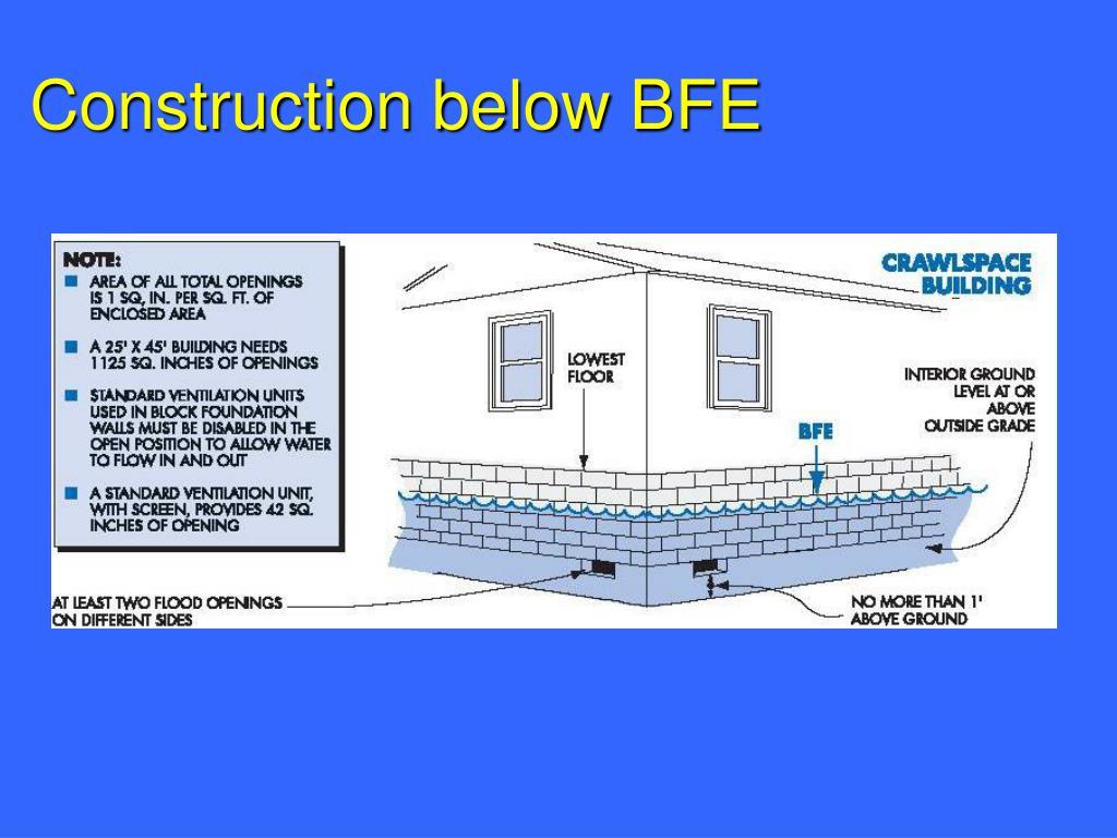 Construction below BFE