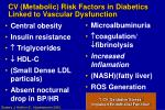cv metabolic risk factors in diabetics linked to vascular dysfunction