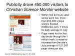 publicity drove 450 000 visitors to christian science monitor website