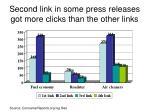 second link in some press releases got more clicks than the other links