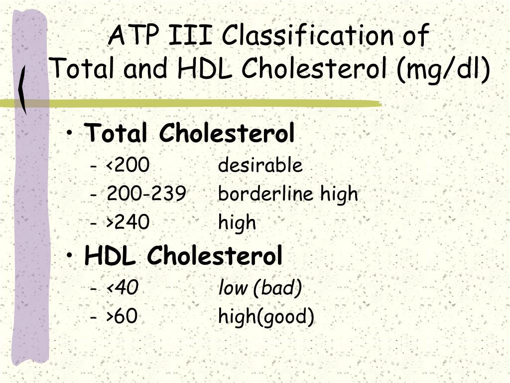 ATP III Classification of