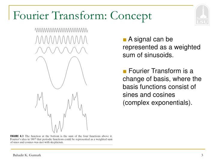 Fourier transform concept