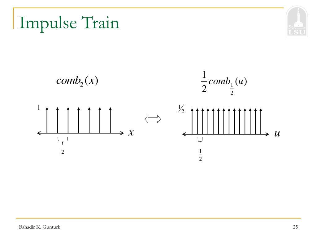 Impulse Train
