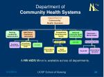 department of community health systems