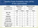 healthy foods availability index hfai of two supermarkets
