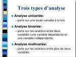 trois types d analyse
