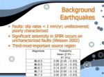 background earthquakes