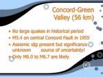 concord green valley 56 km