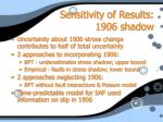 sensitivity of results 1906 shadow