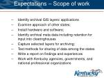 expectations scope of work