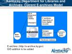 kentucky department for libraries and archives current e archives model