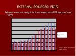 external sources fdi 2