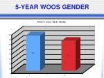 5 year woos gender