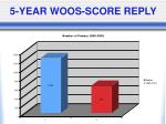 5 year woos score reply