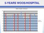 5 years woos hospital