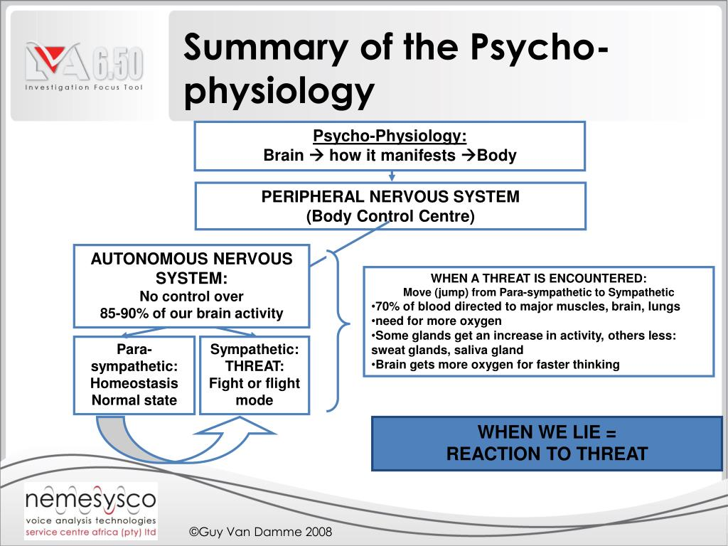 Summary of the Psycho-physiology