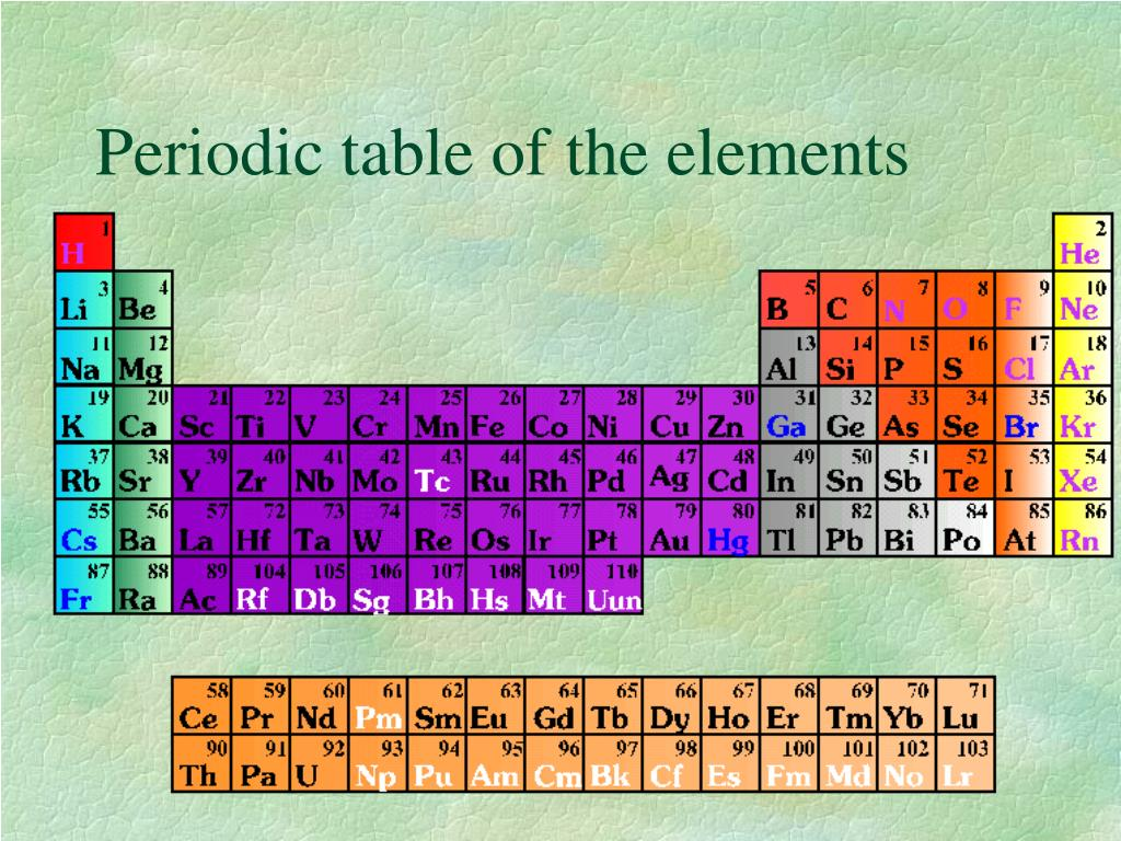 Heavy metal periodic table images periodic table images periodic table of heavy metals images periodic table images periodic table of heavy metals images periodic gamestrikefo Image collections