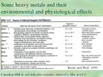 some heavy metals and their environmental and physiological effects