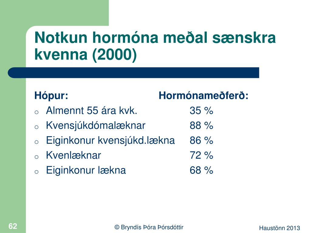 Notkun hormóna meðal sænskra kvenna (2000)