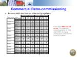 commercial retro commissioning9