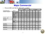 major commercial7