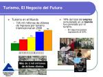 turismo el negocio del futuro