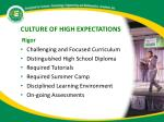 culture of high expectations