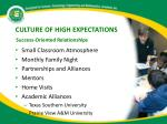 culture of high expectations14